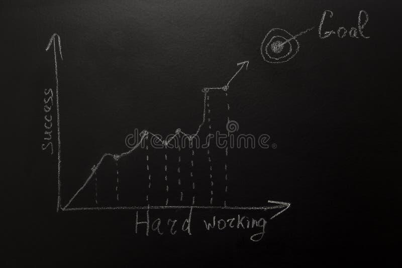Barra gráfica no quadro-negro com texto: Objetivo fotografia de stock royalty free