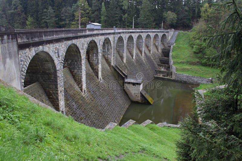 Barrage Zelivka photos libres de droits