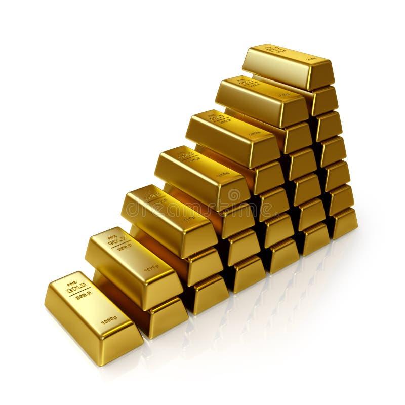 Barras de oro ilustración del vector