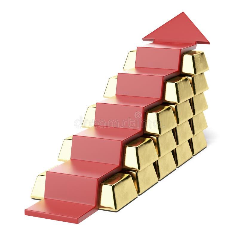 Barras de oro con la flecha roja stock de ilustración