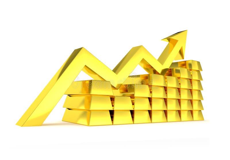 Barras de oro de la carta del mercado de oro ilustración del vector