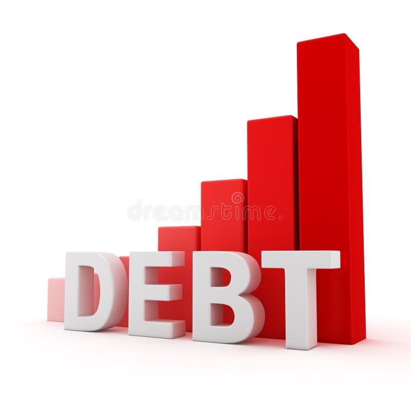 Barre analogique de dette illustration libre de droits