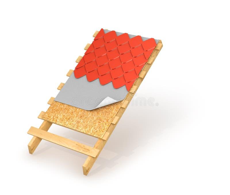 Barrera del vapor e impermeabilización del tejado libre illustration