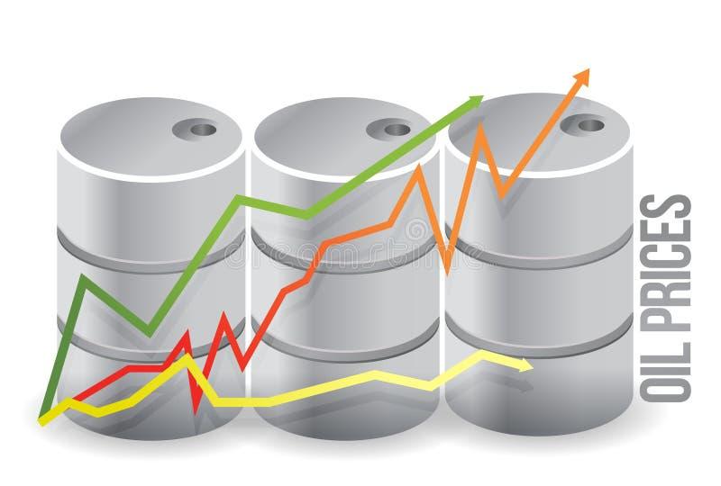 Barriles de petróleo - diseño de la ilustración de los precios del petróleo ilustración del vector