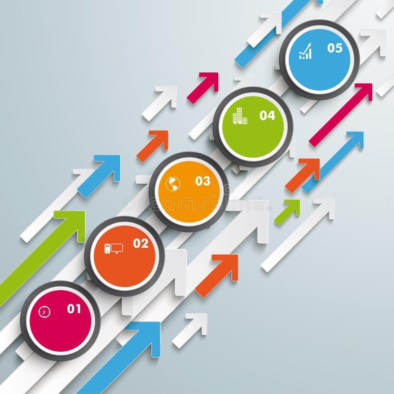 Barwiony strzała przyrost Okrąża 5 kroków ilustracja wektor