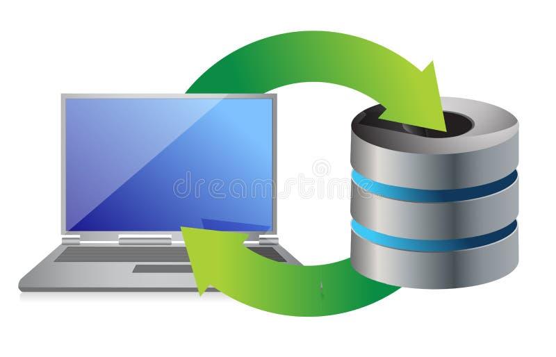 Base De Datos Del Servidor Y De La Computadora Portátil Fotos de archivo libres de regalías
