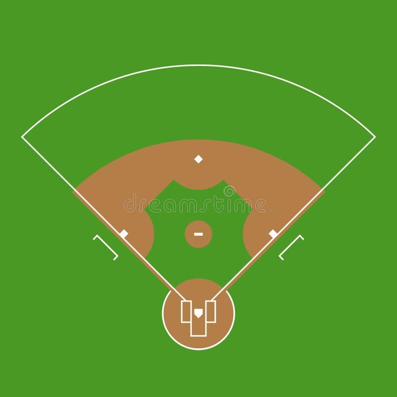 Baseballa pola marża Kontur linie na baseball zieleni polu ilustracji