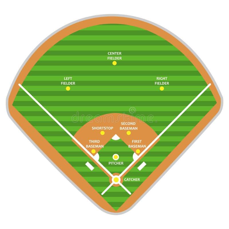 Baseballfeldplan- und -bildungsspieler vektor abbildung