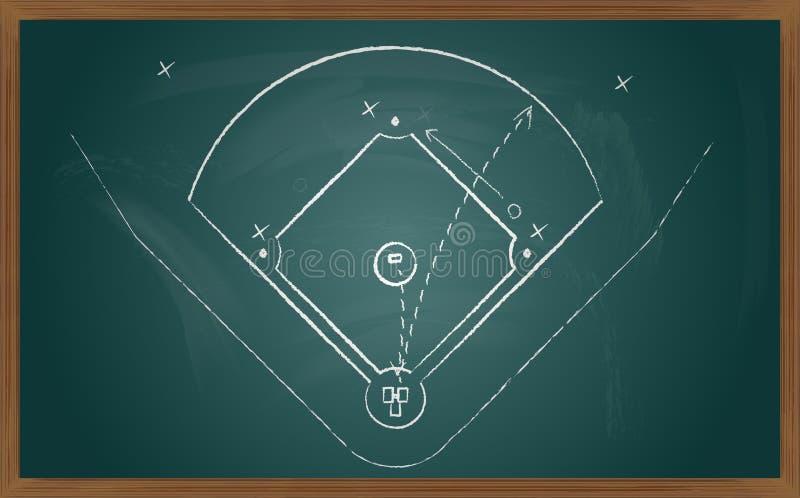 Baseballtaktik an Bord lizenzfreie abbildung