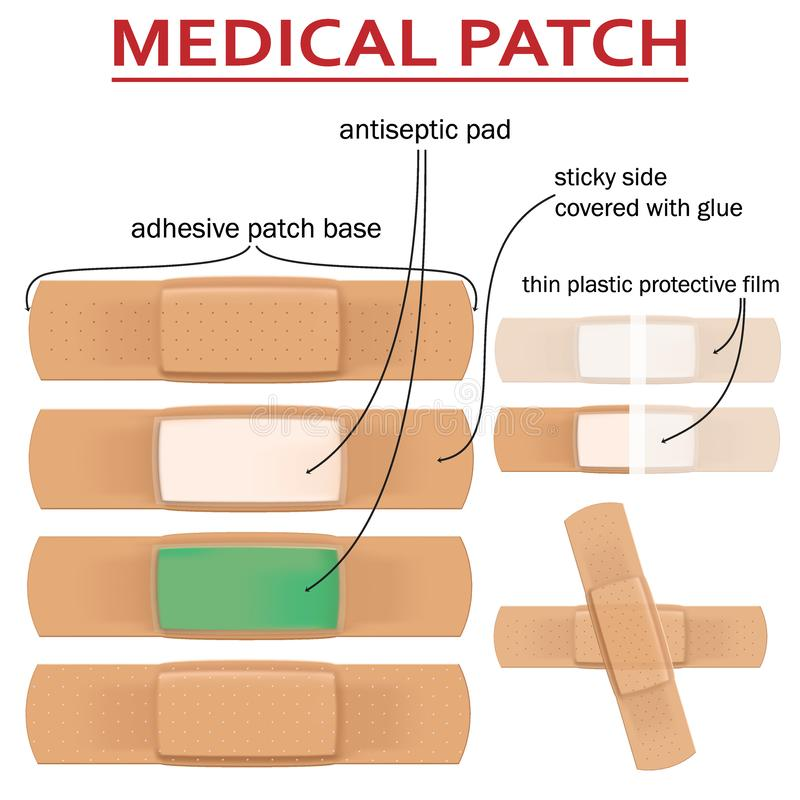 Set of realistic medical patches with a description of the components stock illustration