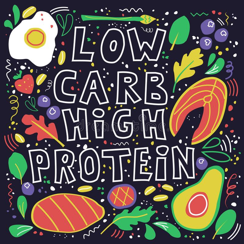 Low carb high protein. Keto diet food flat hand drawn vector illustration. stock illustration