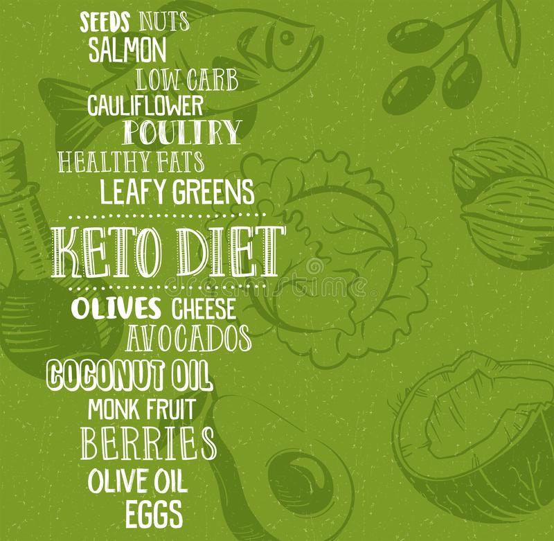 Keto Diet word cloud with buzzwords and various illustrated foods.  Ketogenic diet for healthy weight loss. royalty free illustration