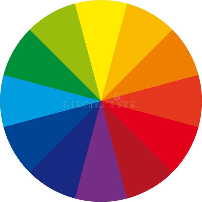 Basis kleurenwiel vector illustratie