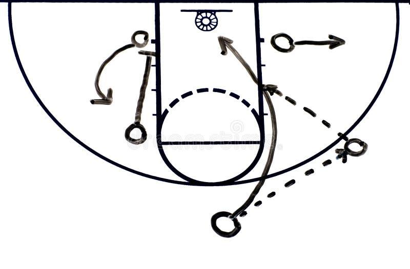 basket ger sig går spelrum royaltyfri foto
