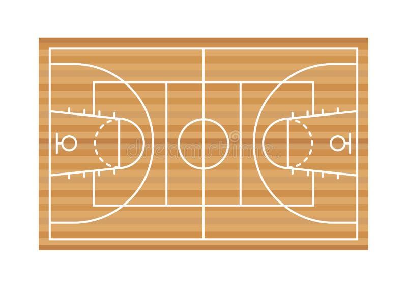 Basketbal speelhof Vlakke vectorachtergrond Hoogste menings vlakke regeling royalty-vrije illustratie