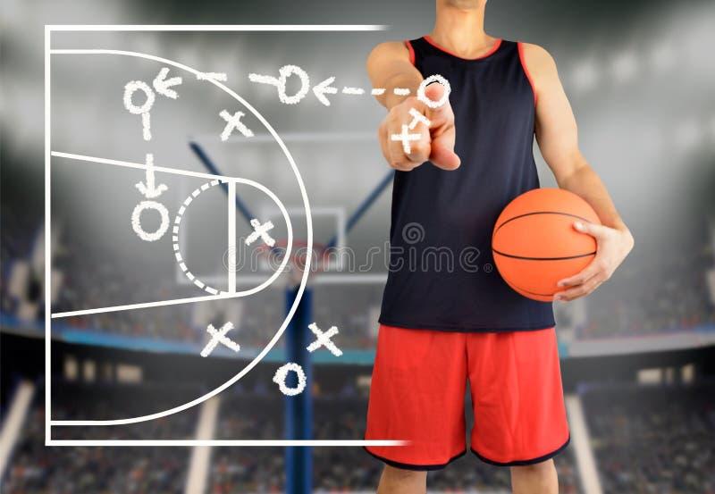 Basketbalhof aan boord stock fotografie