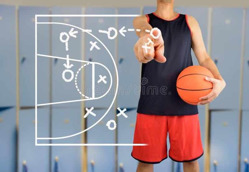 Basketbalhof aan boord royalty-vrije stock afbeelding