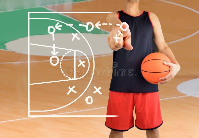 Basketbalhof aan boord royalty-vrije stock foto's
