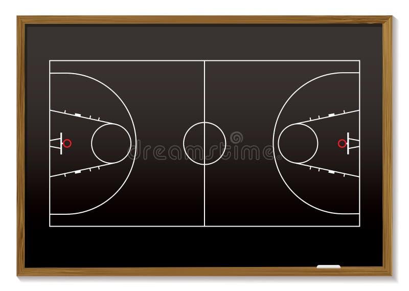 Download Basketball blackboard stock illustration. Illustration of board - 11932906