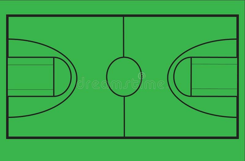 Basketball Court Diagram On Green Stock Vector