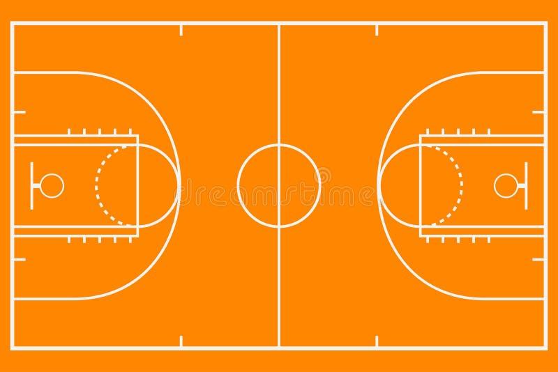 Basketball court Modellhintergrundfeld für Sportstrategie Vektor stock abbildung