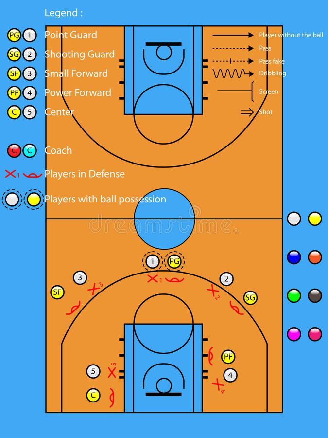 Basketball court. With player icons,offense and defense,ideal for strategy, two styles of marking positions, with legend of basketball time-out board drawing royalty free illustration