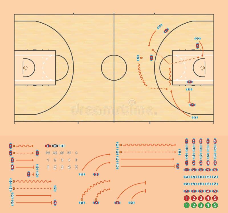 Basketball, der Brett trainiert lizenzfreie abbildung