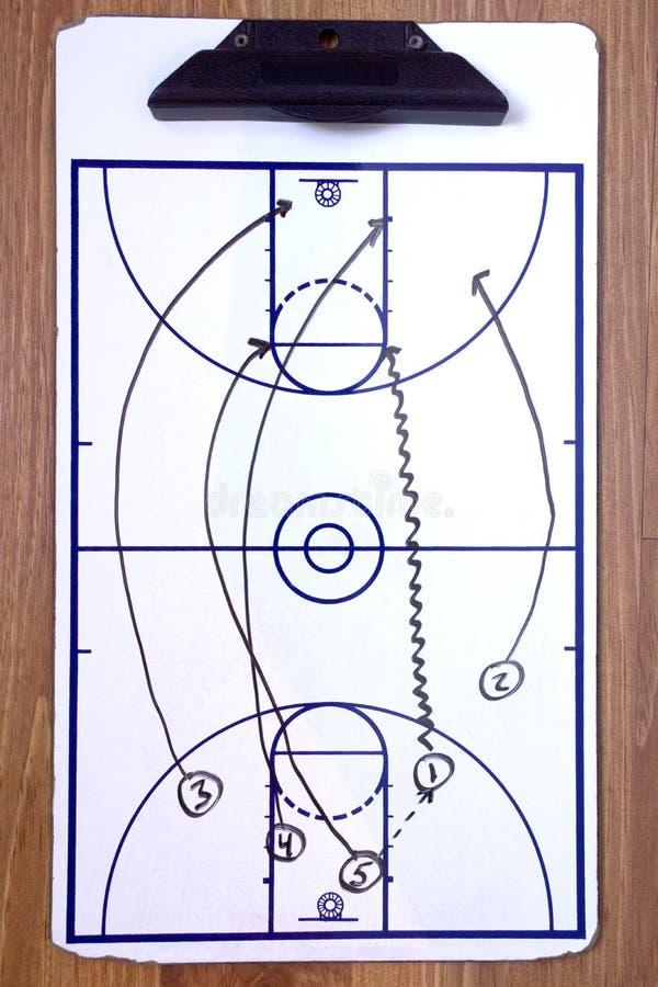 Basketball Fast Break Diagram Royalty Free Stock Photo