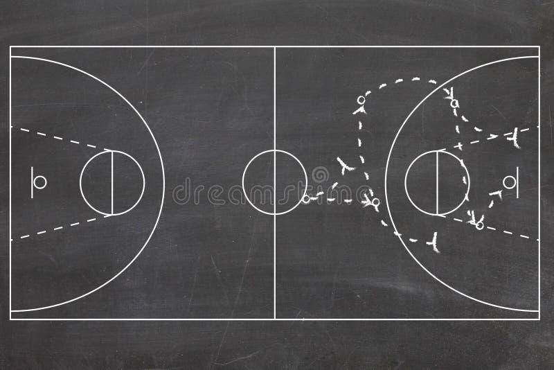 basketball game plan stock image image of game drawing