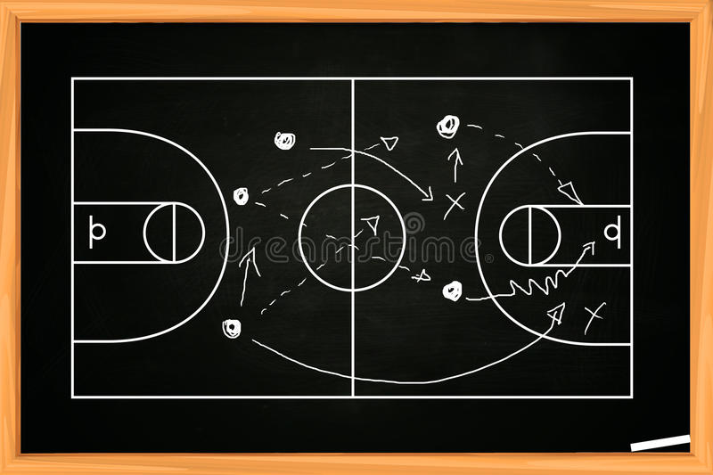 Basketball Game Strategy. Chalk board drawing of basketball game strategy on blackboard royalty free stock photography
