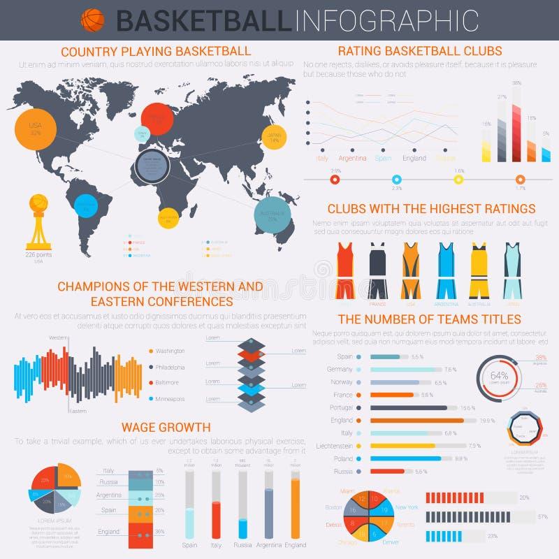 Basketball infochart oder infographic Schablone mit segmentiertem Kreis und lineares vektor abbildung