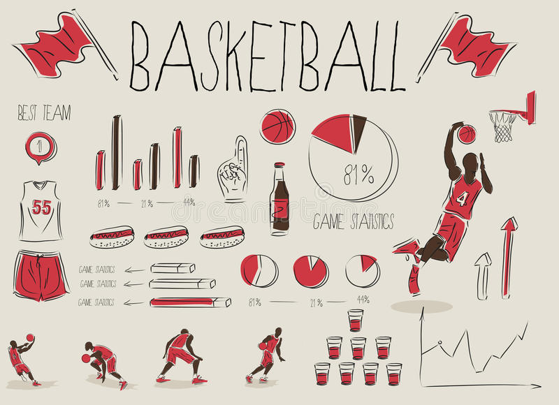 Basketball infographic stock illustration