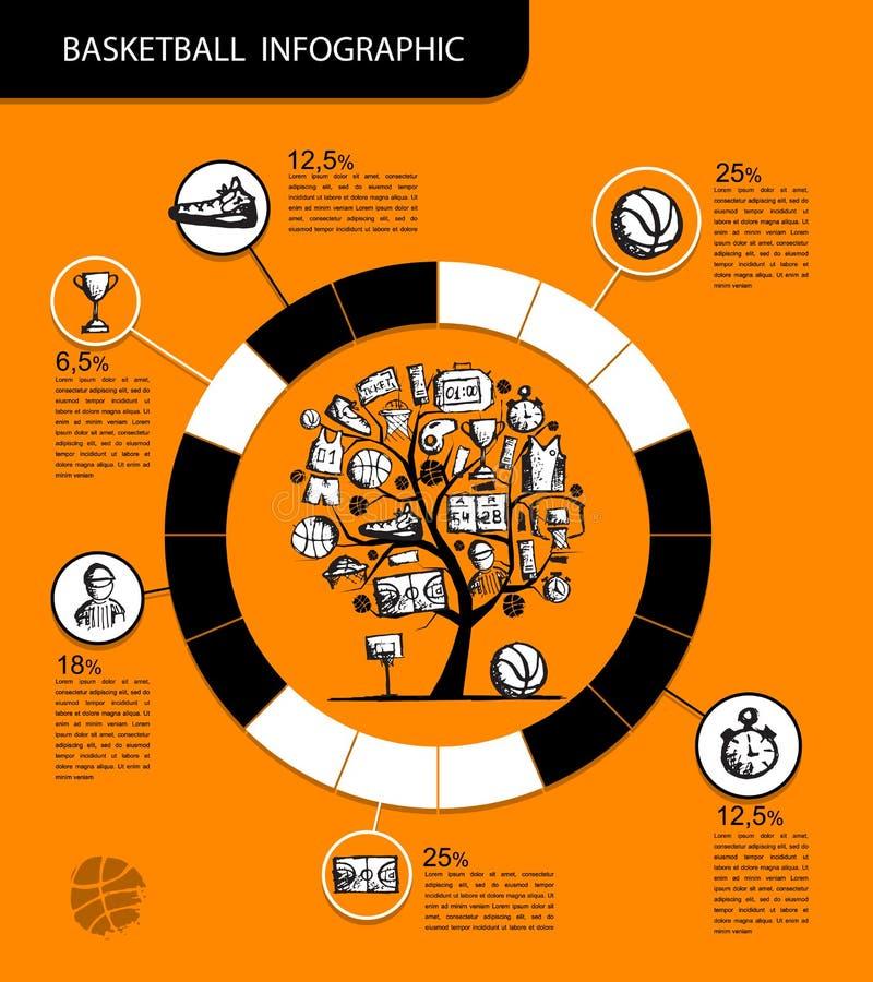 Basketball infographic für Ihr Design lizenzfreie abbildung