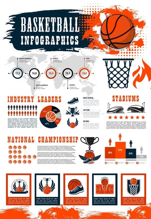 Basketball infographic, Sportspieldiagramme lizenzfreie abbildung