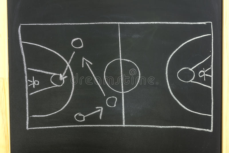 Basketball strategy stock images