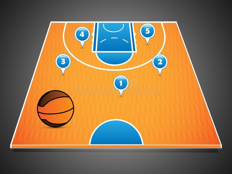 Basketballplatz vektor abbildung