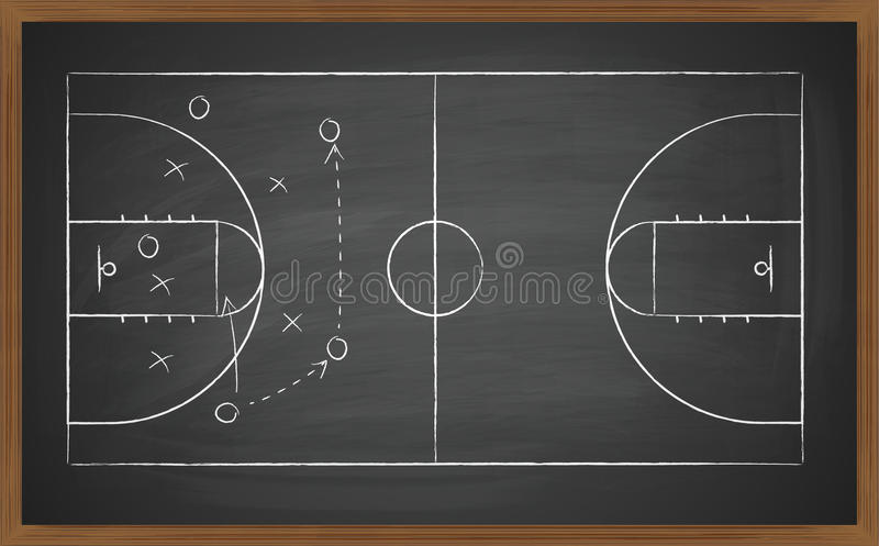 Basketballplatz an Bord lizenzfreie stockfotos