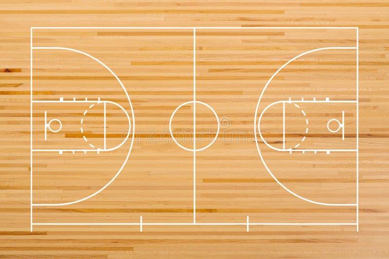 Basketballplatzboden mit Linie auf Bretterboden stock abbildung