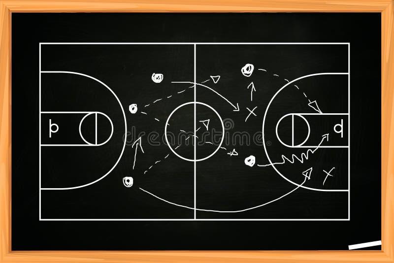Basketmatchstrategi royaltyfri fotografi
