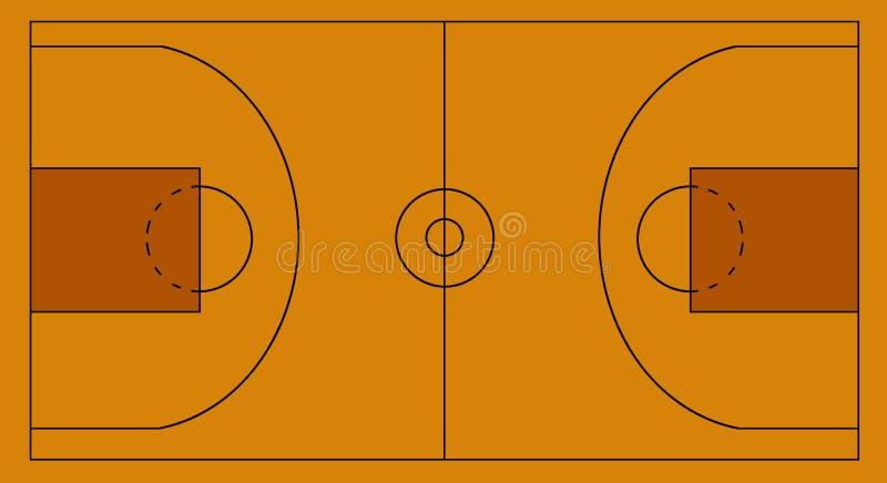 Basquetebol ilustração do vetor