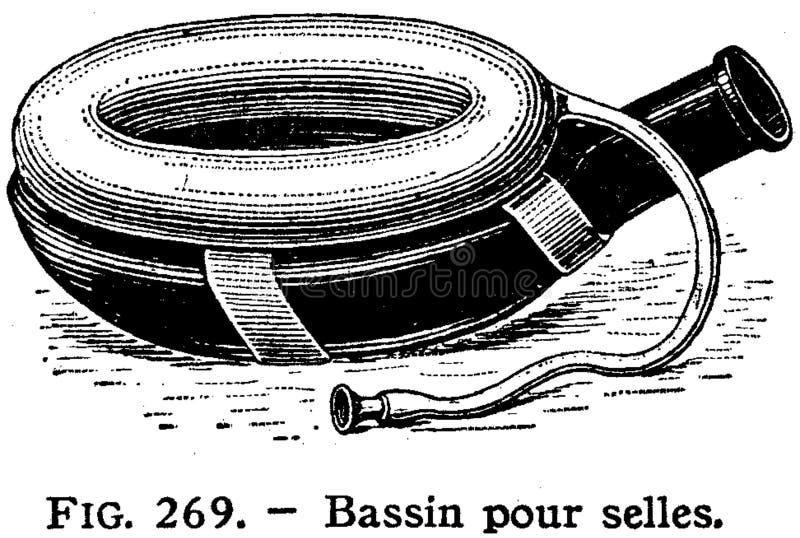 Bassin Pour Selles Free Public Domain Cc0 Image