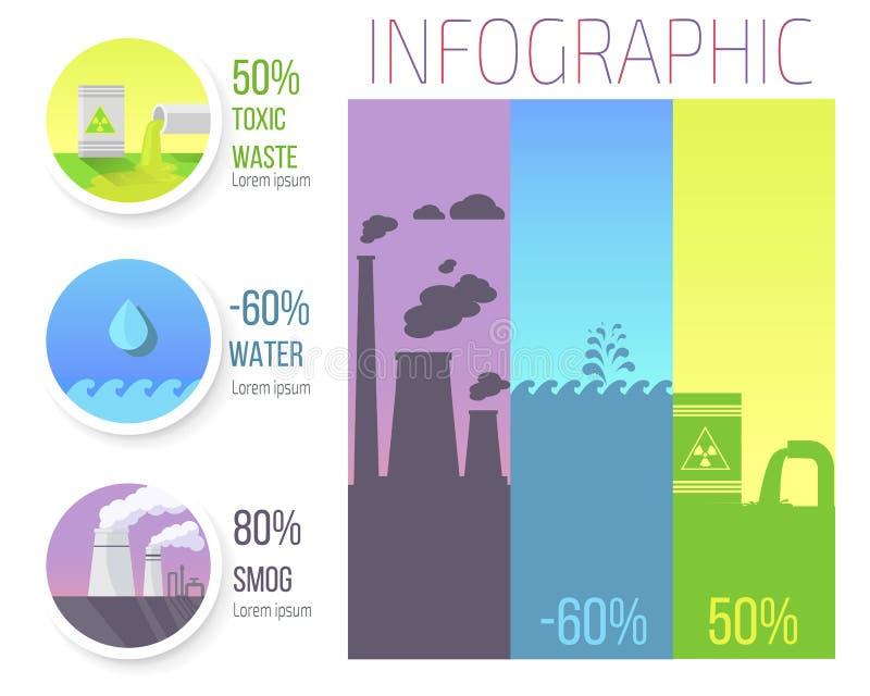 Basura tóxica, nivel del agua, cantidad de la emisión de la niebla con humo ilustración del vector