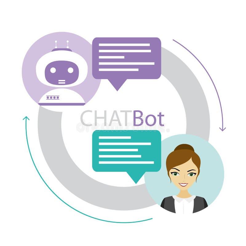 Bate-papo entre o bot do robô e humano, fêmea e o chatbot ilustração royalty free
