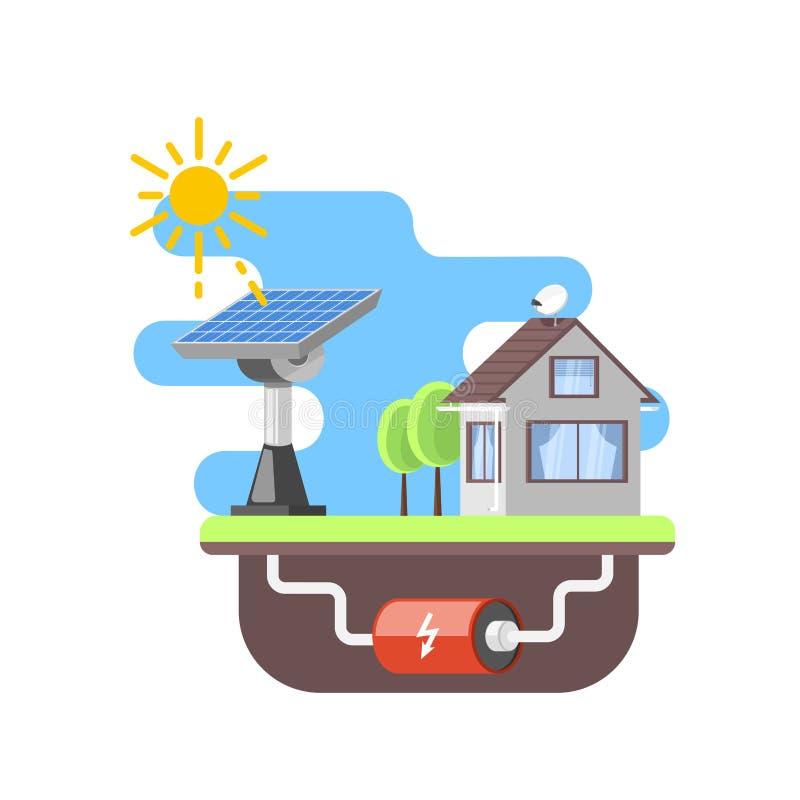 A bateria solar fornece a casa privada residencial ilustração royalty free