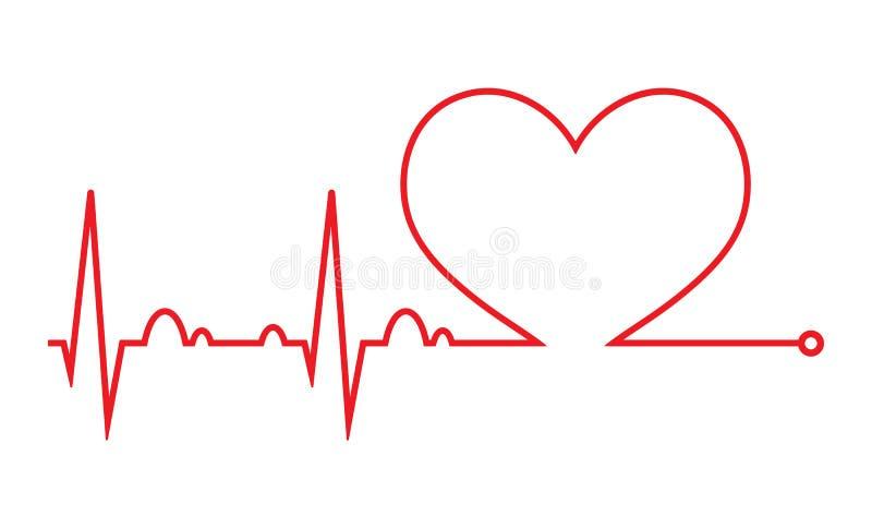 Batida de coração cardiogram Ciclo cardíaco Ícone médico ilustração royalty free