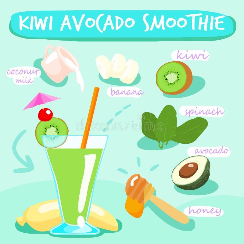 Batidos saudáveis deliciosos do abacate do quivi ilustração royalty free