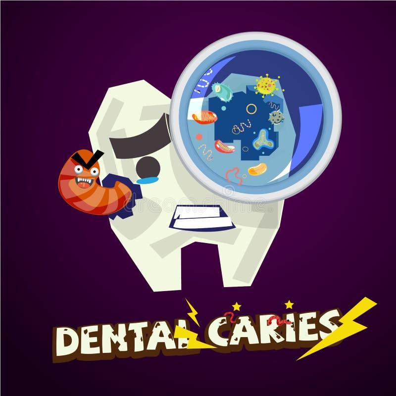 Batteri sul dente concetto della carie dentale - vettore illustrazione di stock