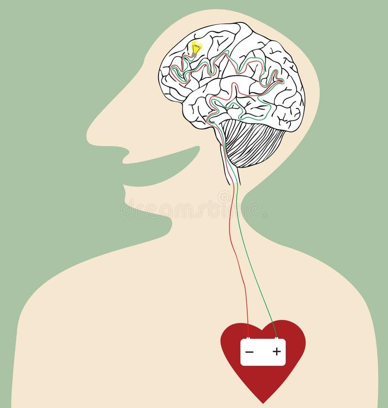 Batterijverbinding tussen Hart en Hersenen stock illustratie