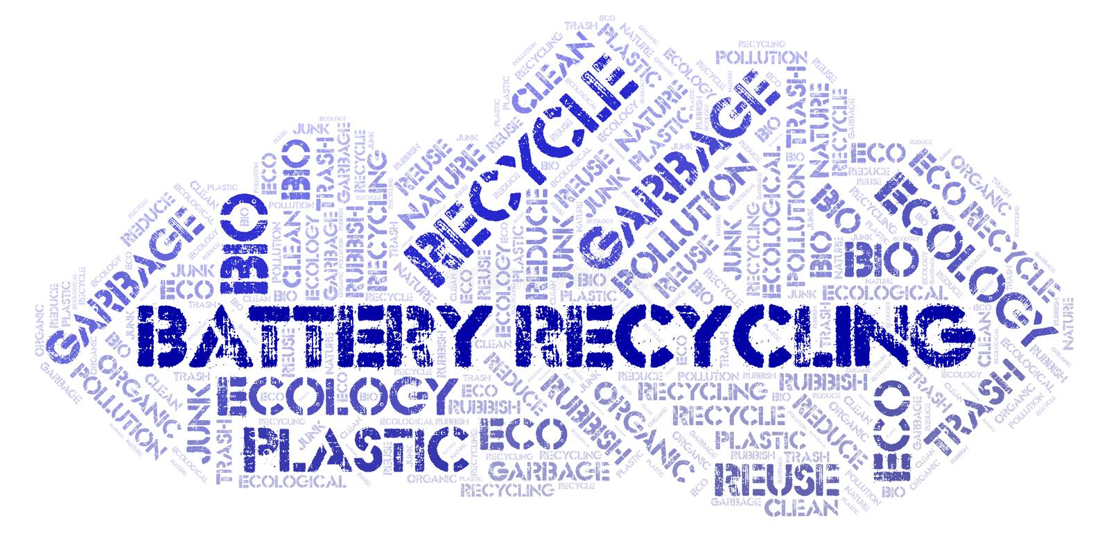 Battery Recycling word cloud. Wordcloud made with text only stock image