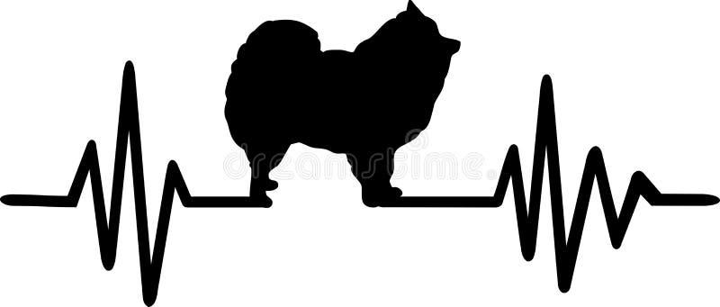 Battito cardiaco di impulso di Pomeranian illustrazione di stock